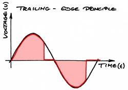 trailing edge dimmer